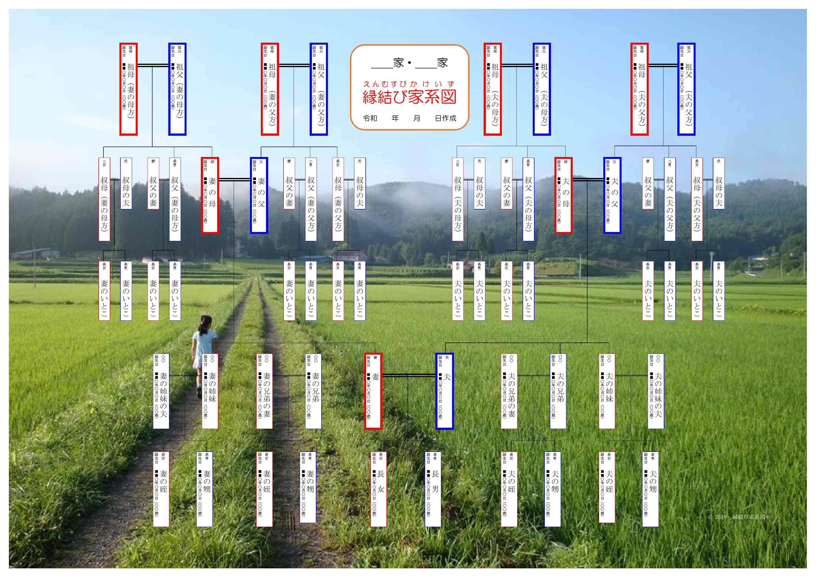 こちらのリターンは、家系図を自分でつくる講座の体験となります。  作成する家系図は、夫婦を中心とした「縁結び家系図」です。(写真参照、こちらはバックに写真を利用していますが、デザイン台紙も選択できます。)  体験場所は、福島市渡利地区 縁結び家系図やの事務所となります。 時間は、約3時間 日時は、相談となります(メールにて連絡します。) パソコン、プリンターは、当方で準備します。  もちろん、「自分史・家族史Word用テンプレート」4種類+「縁結び家系図や作成 自分のルーツをたどる家系図」のWord用テンプレートも送ります。  クラウドファンディングの特典として、上記、テンプレートの利用方法や、自分のルーツをたどる家系図の作成方法、戸籍謄本の見方等について、マンツーマンでご説明いたします。  自分でつくる家系図講座の様子は下記のとおりです。 https://enmusubi-kakeizu.com/report1/